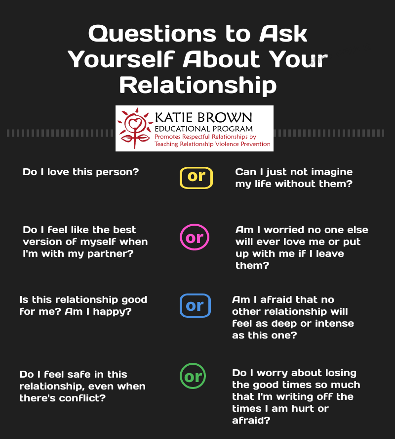 Relationship Qs to ask WebKBEP